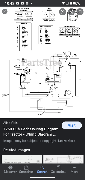 Parts and Repair - Cub Cadet 7260